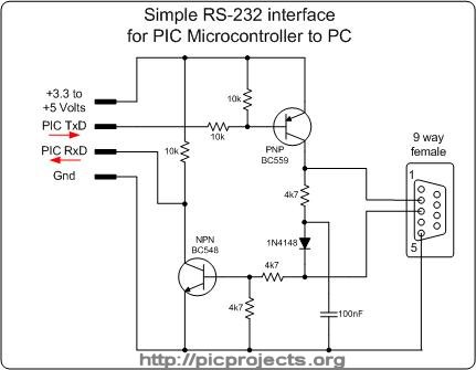 Usb To Rj11 Wiring Diagram Usb Free Image About Wiring Diagram – Rs232 Db9 To Rj11 Wiring-diagram